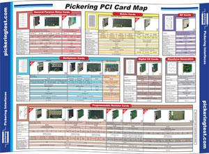 PCI信号开关选型全图
