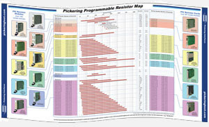 Programmable Resistor product reference map