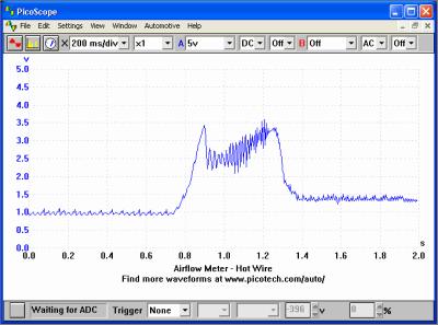 空气流量计(热线)波形