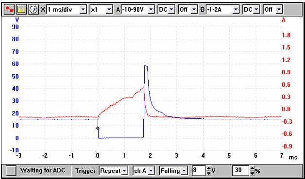 喷油嘴电压电流波形对比